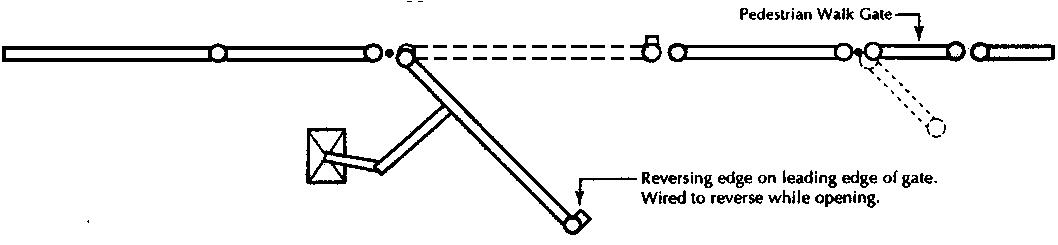 Index of gate openers images