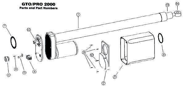 Gto Pro Service Parts Pro 2000