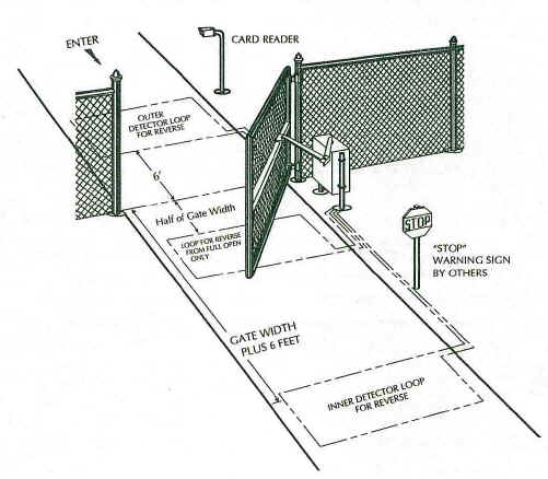 automatic gate opener swing gate saftey instructions
