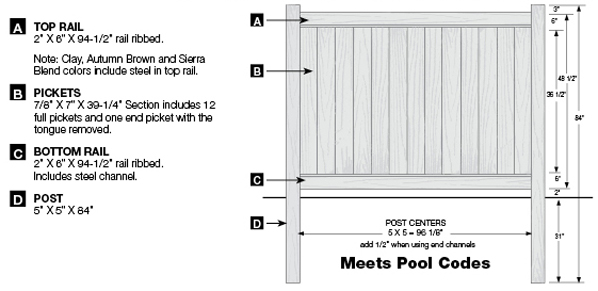4' Chesterfield Privacy Fence Install Diagram