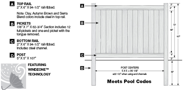 Bufftech Vinyl Fencing Diagram for 6' Chesterfield