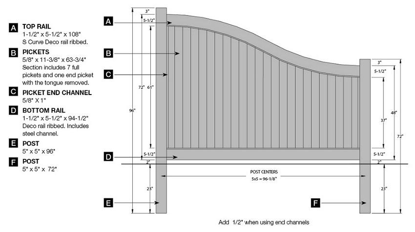 Dear lexington, a little more about our aluminum fencing